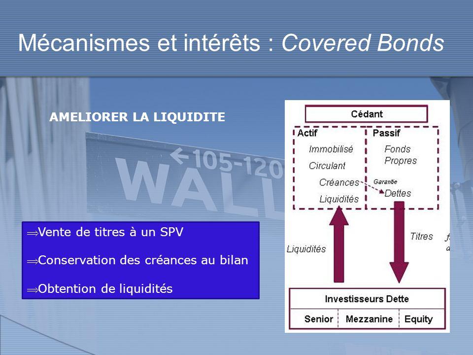 Mécanismes et intérêts : Covered Bonds