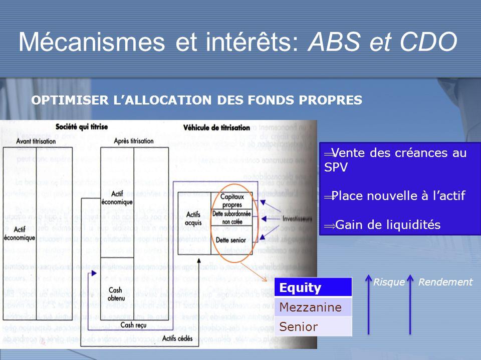 Mécanismes et intérêts: ABS et CDO