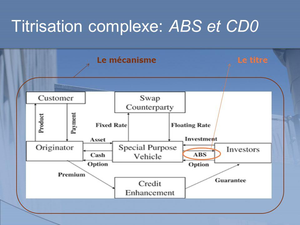 Titrisation complexe: ABS et CD0
