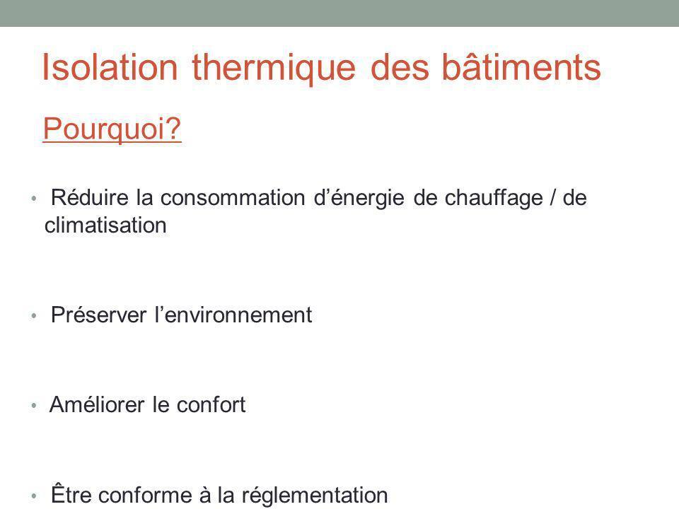 Isolation thermique des bâtiments