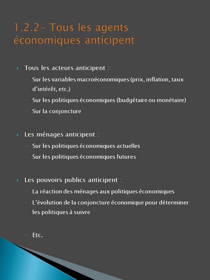 1.2.2- Tous les agents économiques anticipent
