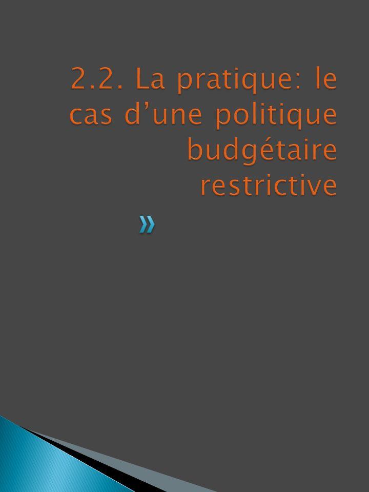 2.2. La pratique: le cas d'une politique budgétaire restrictive
