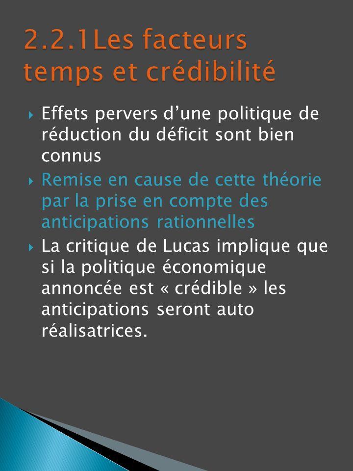 2.2.1Les facteurs temps et crédibilité