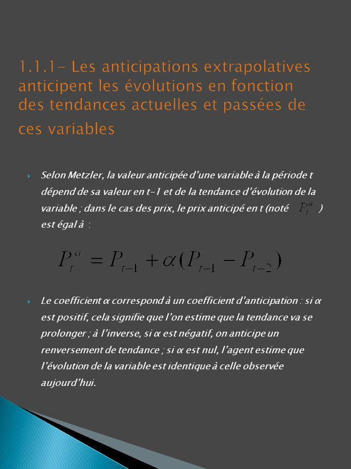 1.1.1- Les anticipations extrapolatives anticipent les évolutions en fonction des tendances actuelles et passées de ces variables