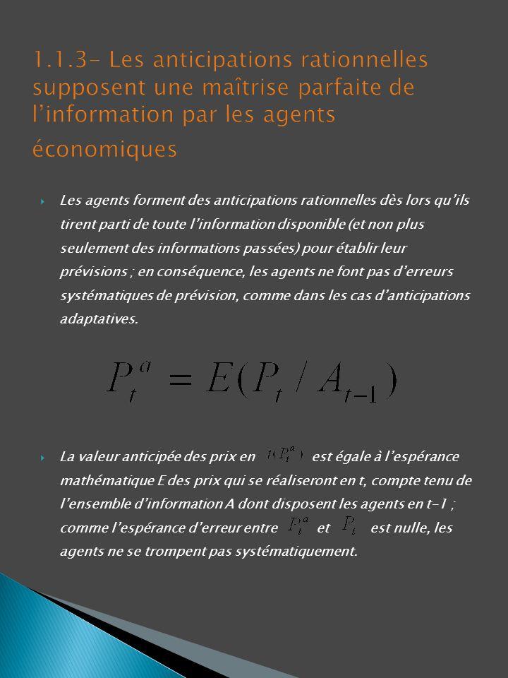 1.1.3- Les anticipations rationnelles supposent une maîtrise parfaite de l'information par les agents économiques