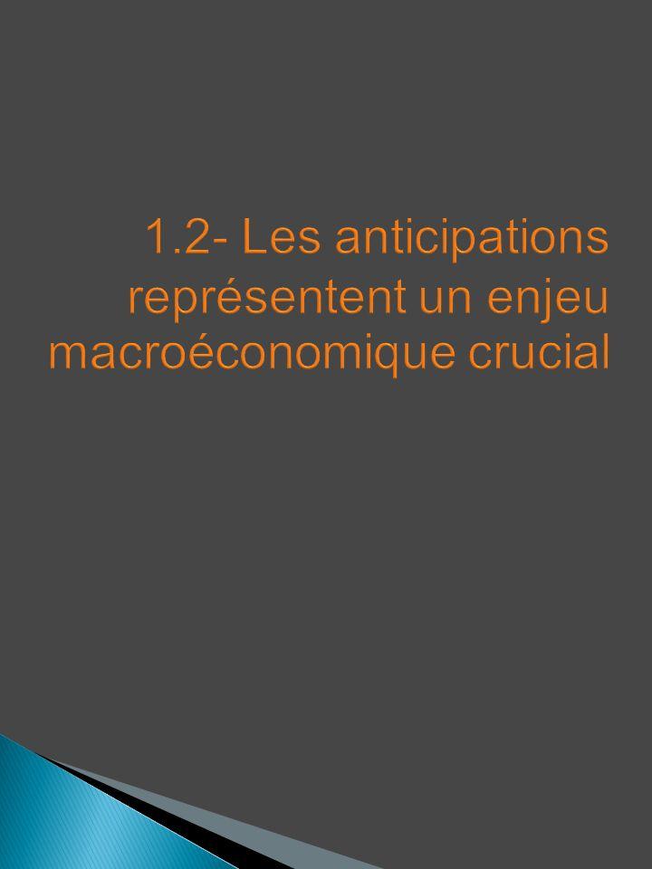 1.2- Les anticipations représentent un enjeu macroéconomique crucial