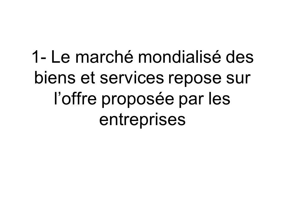 1- Le marché mondialisé des biens et services repose sur l'offre proposée par les entreprises