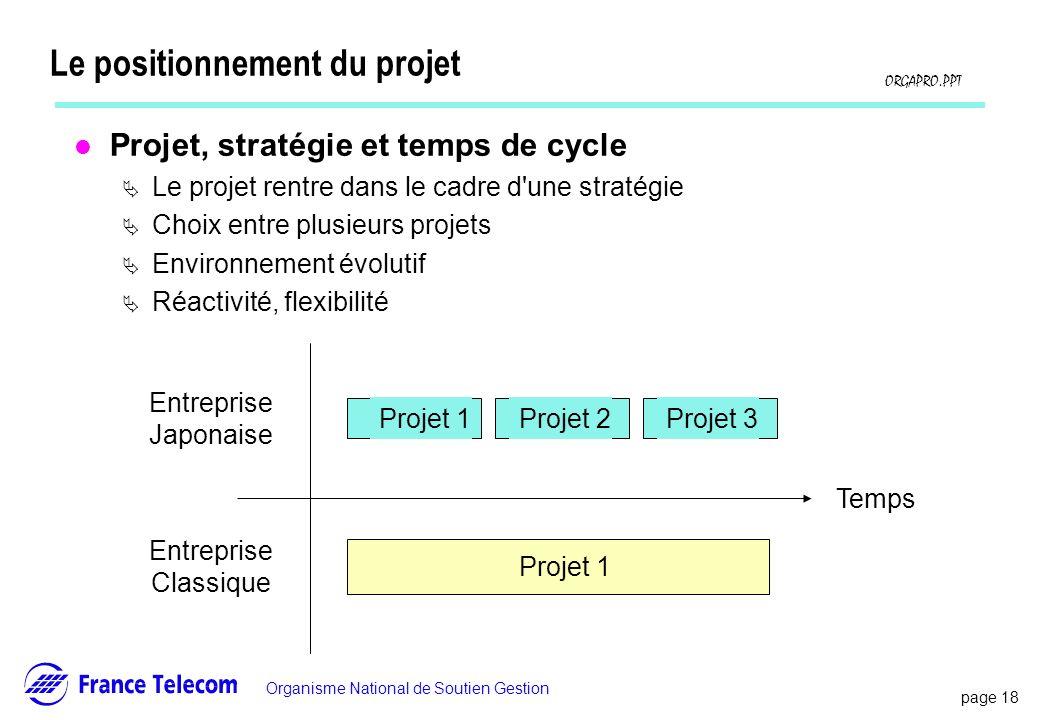 Le positionnement du projet