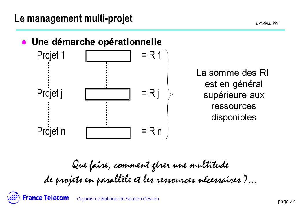 Le management multi-projet