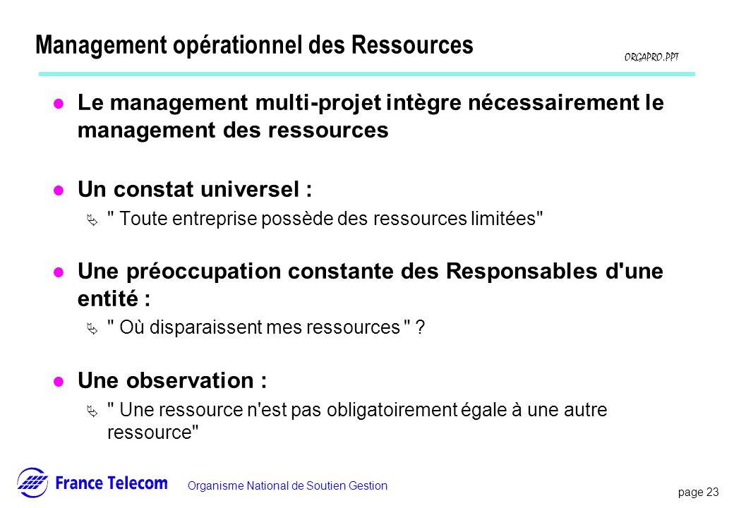 Management opérationnel des Ressources