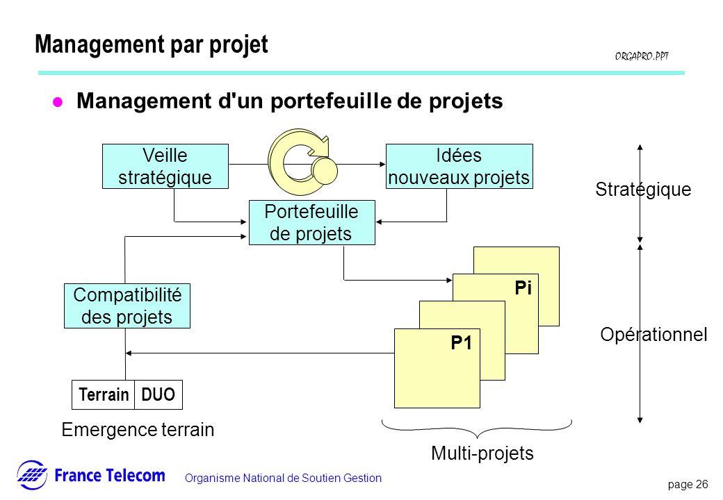 Management par projet Management d un portefeuille de projets