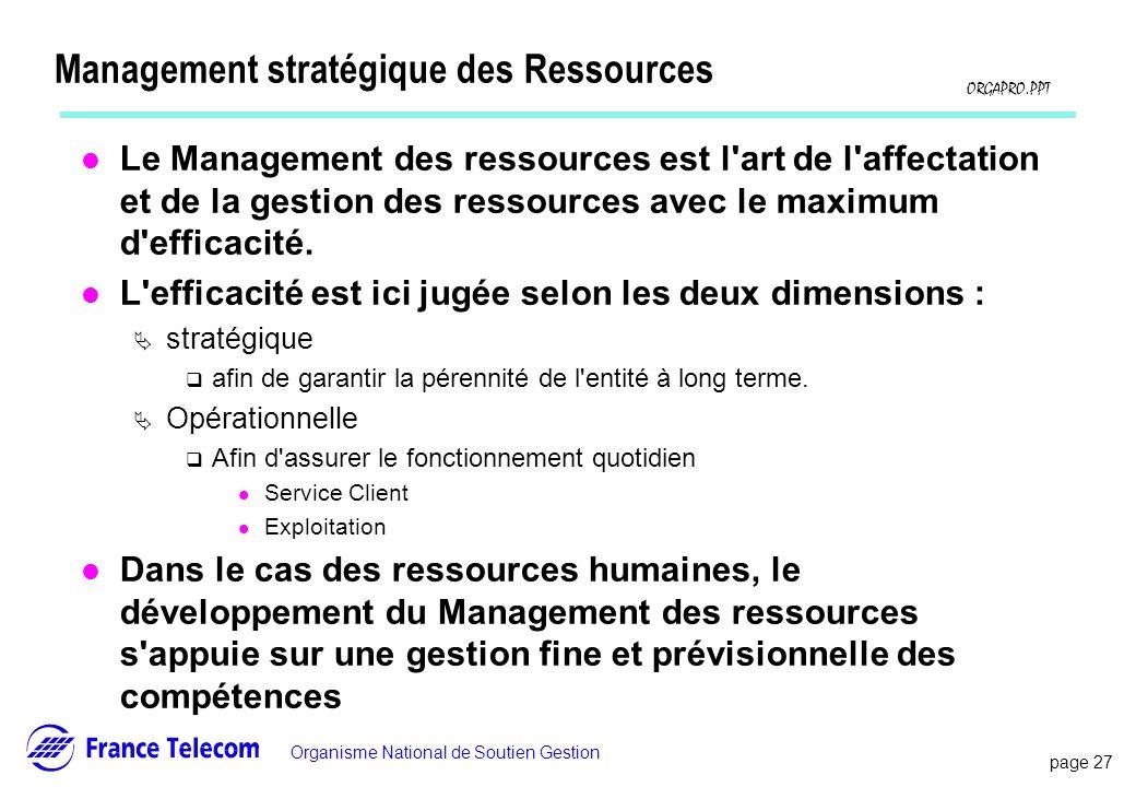 Management stratégique des Ressources