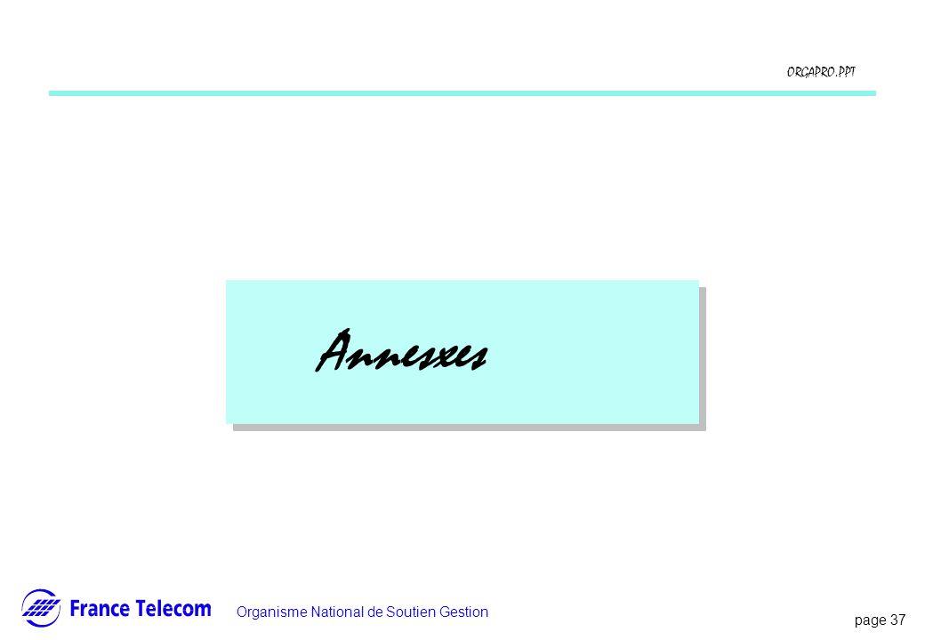 Annesxes