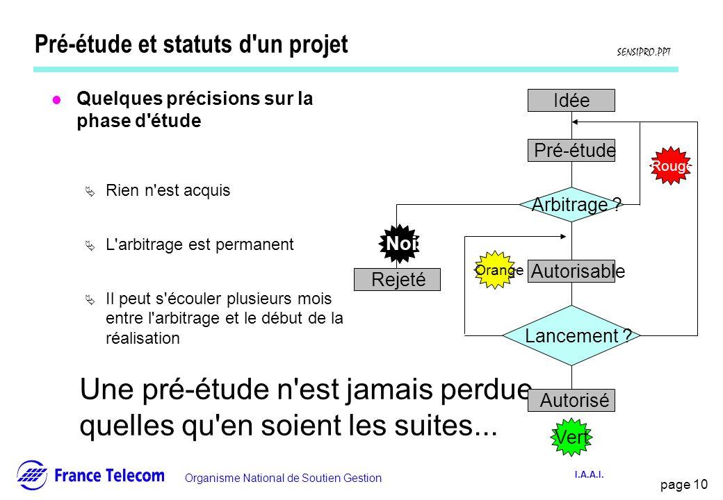 Pré-étude et statuts d un projet
