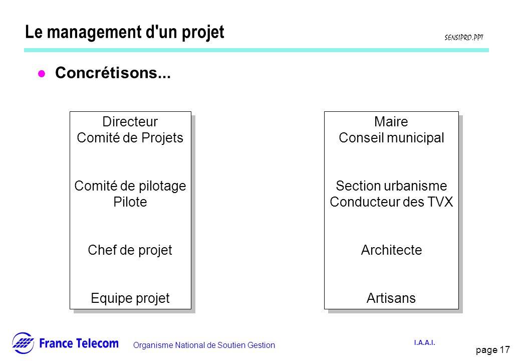 Le management d un projet