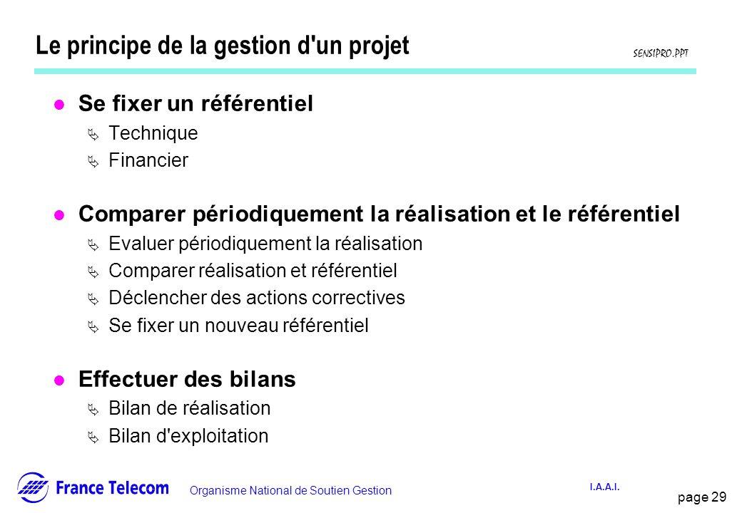 Le principe de la gestion d un projet