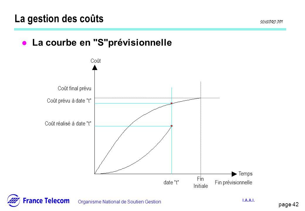 La gestion des coûts La courbe en S prévisionnelle