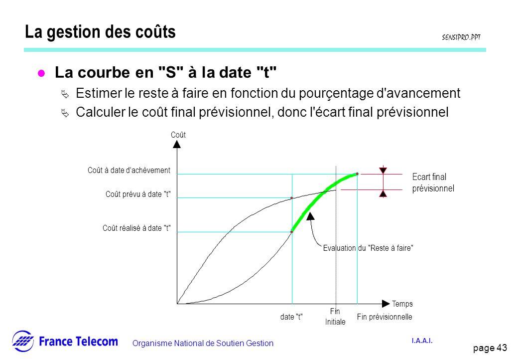 La gestion des coûts La courbe en S à la date t