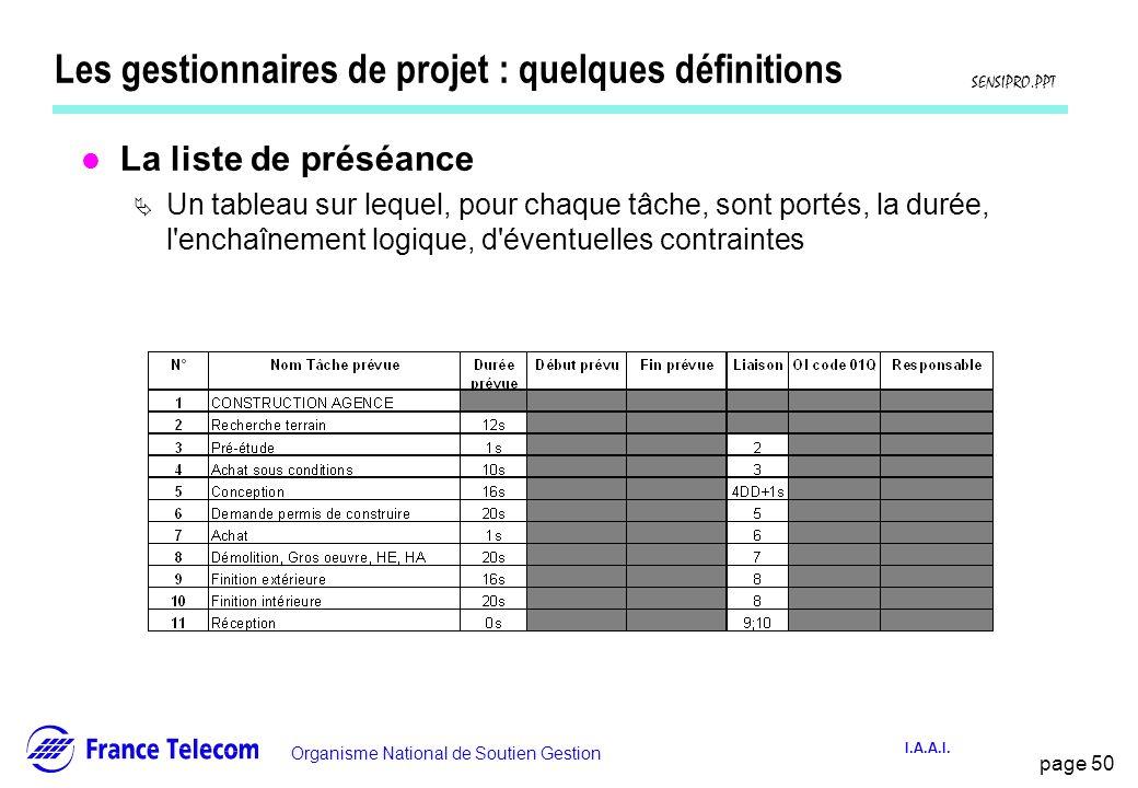 Les gestionnaires de projet : quelques définitions