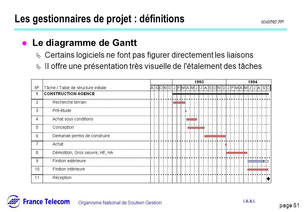 Les gestionnaires de projet : définitions