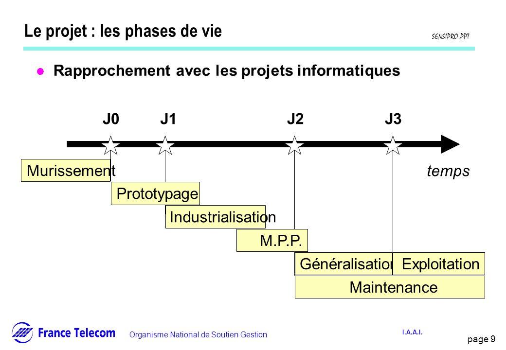 Le projet : les phases de vie