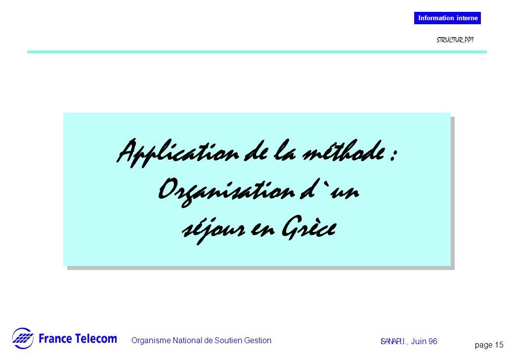 Application de la méthode : Organisation d`un séjour en Grèce
