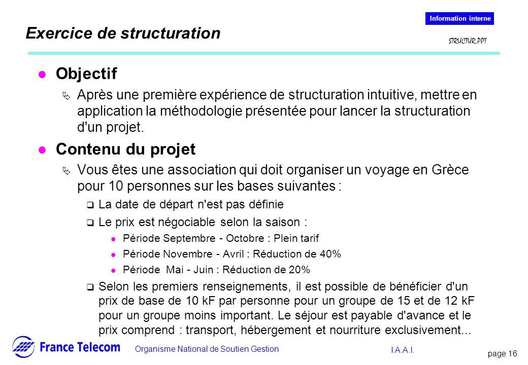 Exercice de structuration