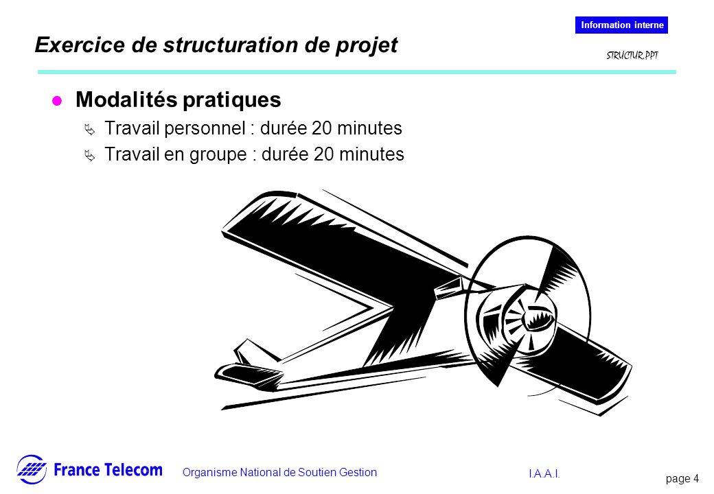 Exercice de structuration de projet