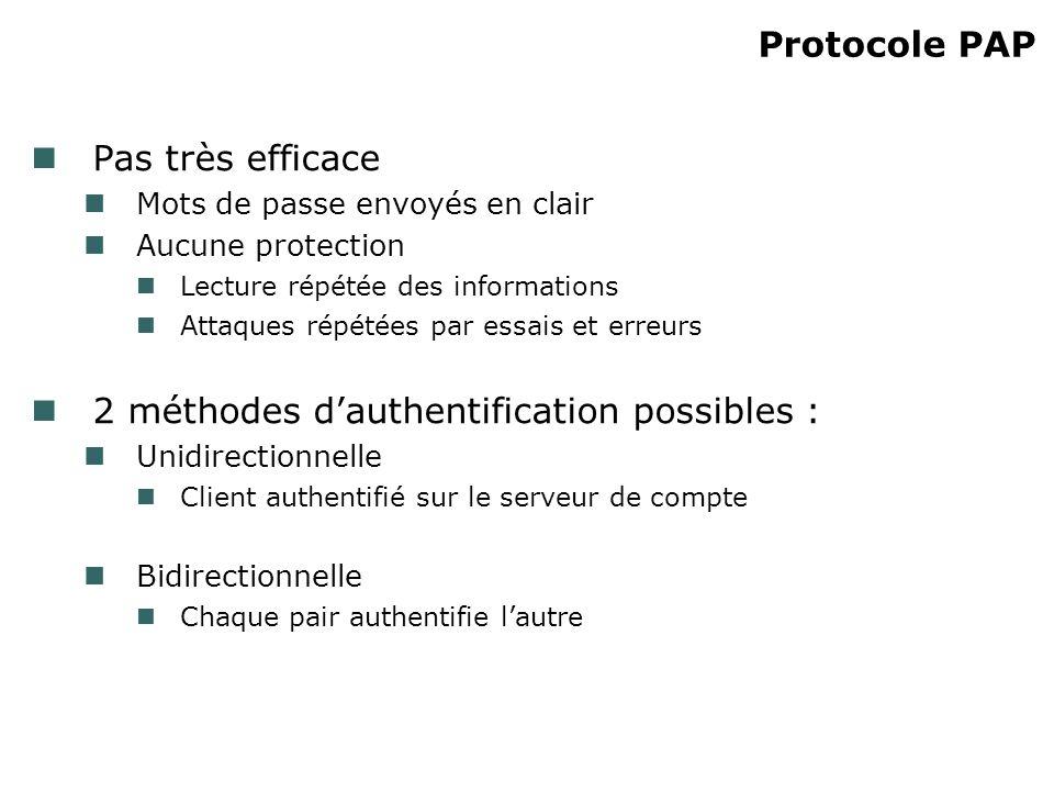 2 méthodes d'authentification possibles :