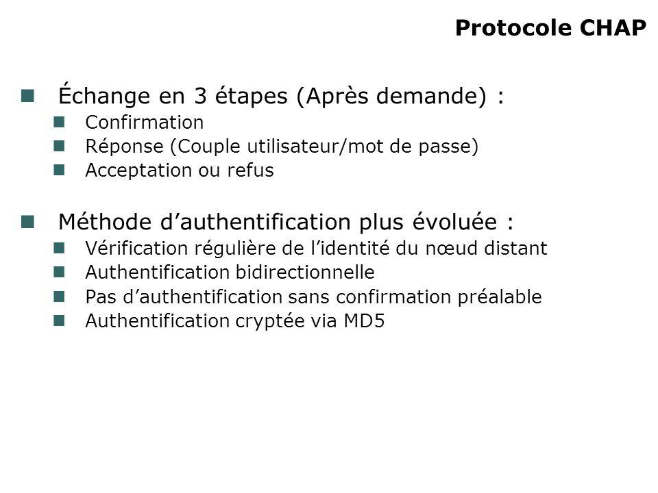 Échange en 3 étapes (Après demande) :