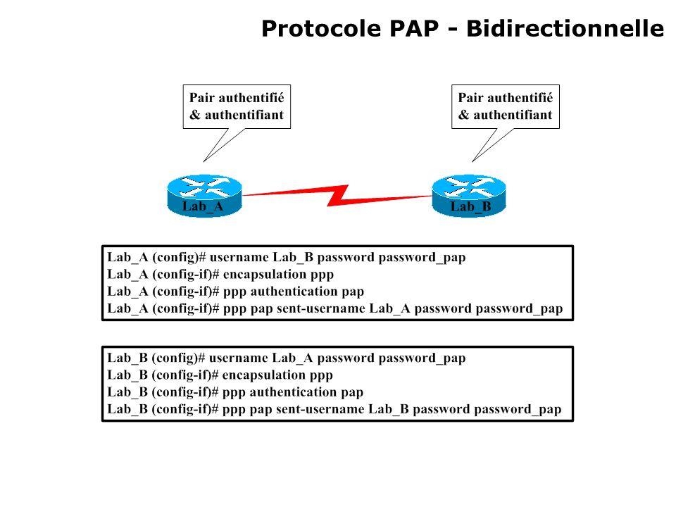 Protocole PAP - Bidirectionnelle