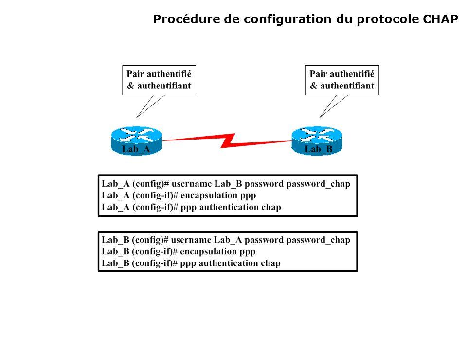 Procédure de configuration du protocole CHAP