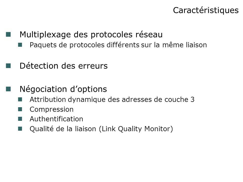 Multiplexage des protocoles réseau