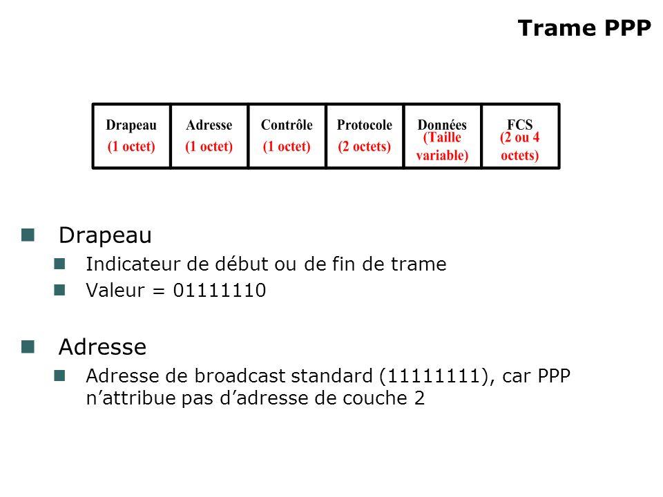 Trame PPP Drapeau Adresse Indicateur de début ou de fin de trame