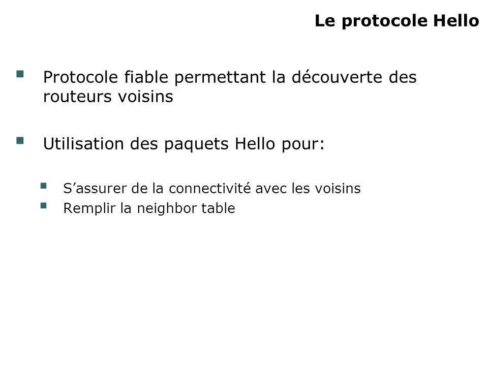 Protocole fiable permettant la découverte des routeurs voisins