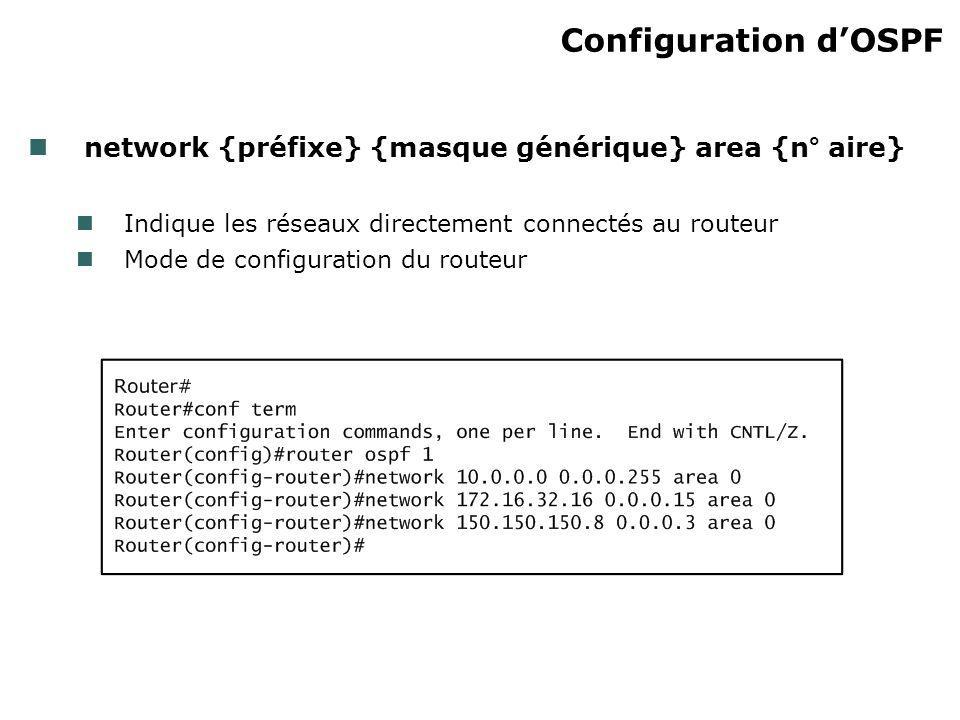 Configuration d'OSPF network {préfixe} {masque générique} area {n° aire} Indique les réseaux directement connectés au routeur.