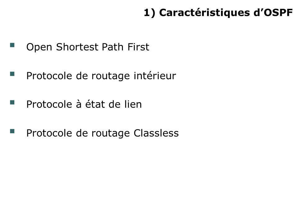 1) Caractéristiques d'OSPF