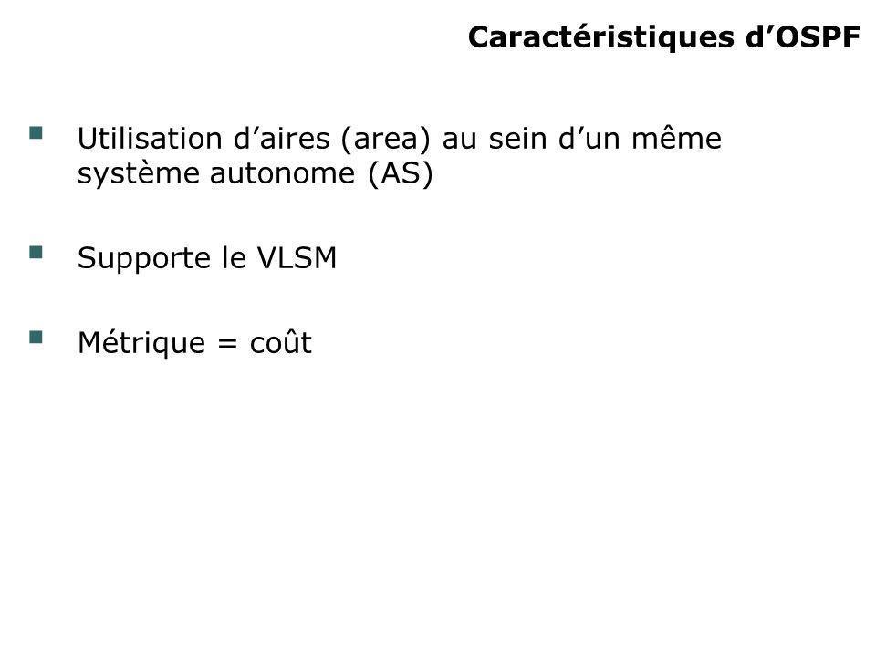Caractéristiques d'OSPF