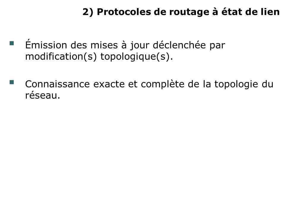 2) Protocoles de routage à état de lien