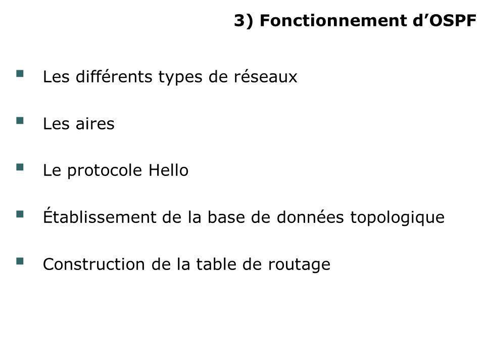 3) Fonctionnement d'OSPF