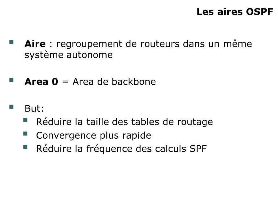 Les aires OSPF Aire : regroupement de routeurs dans un même système autonome. Area 0 = Area de backbone.