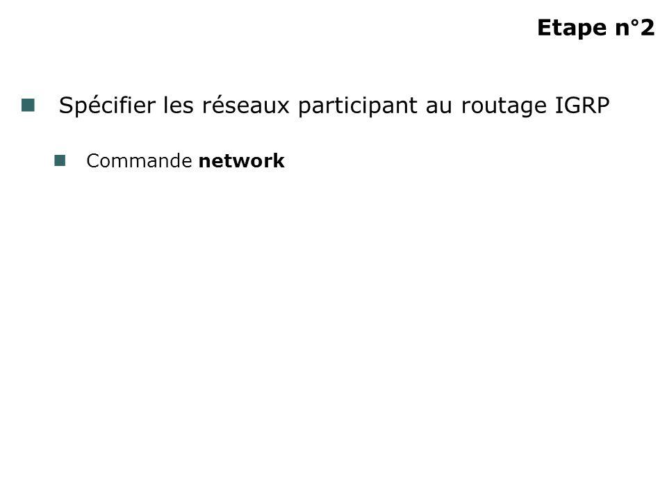 Spécifier les réseaux participant au routage IGRP
