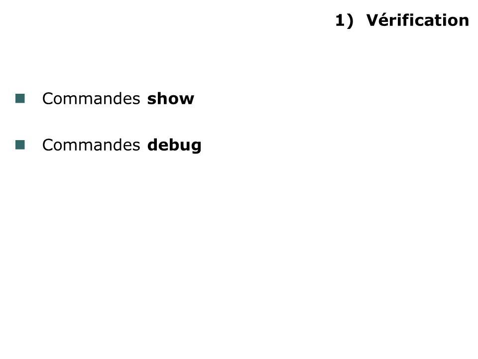 Vérification Commandes show Commandes debug
