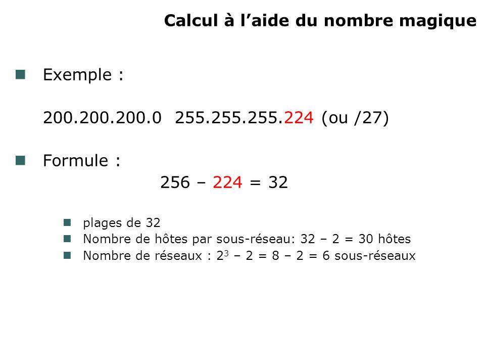 Calcul à l'aide du nombre magique