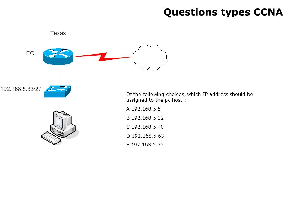 Questions types CCNAOf the following choices, which IP address should be assigned to the pc host :