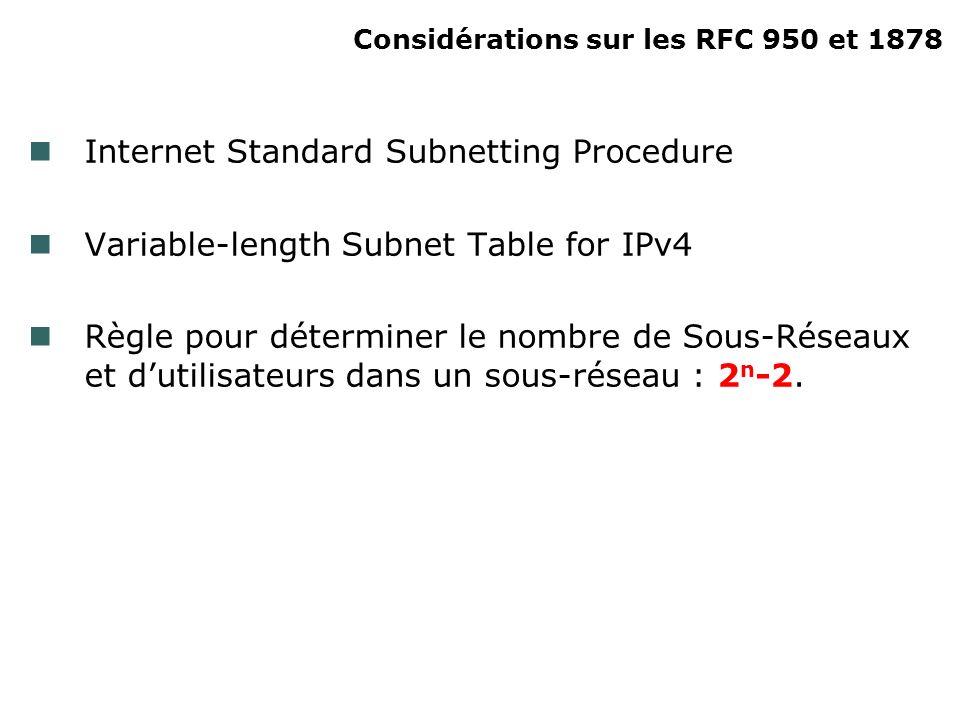 Considérations sur les RFC 950 et 1878