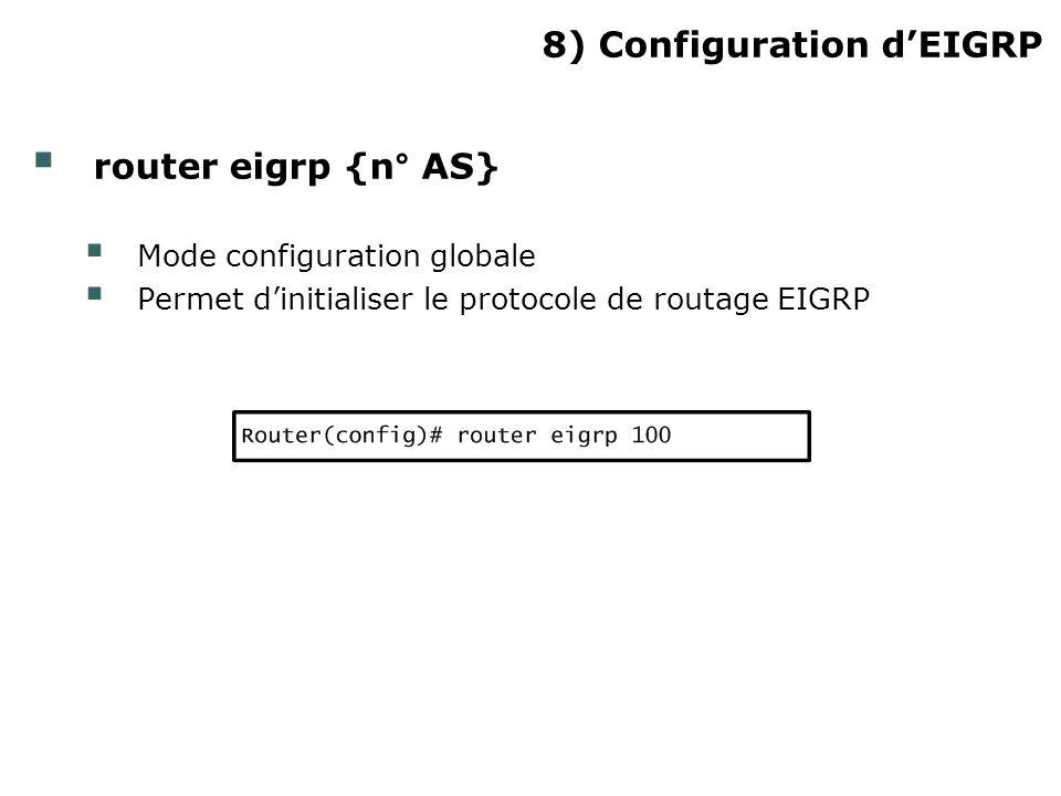 8) Configuration d'EIGRP