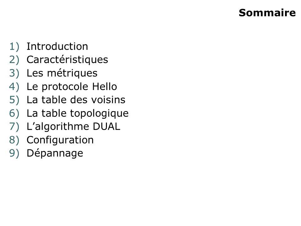 Sommaire Introduction. Caractéristiques. Les métriques. Le protocole Hello. La table des voisins.