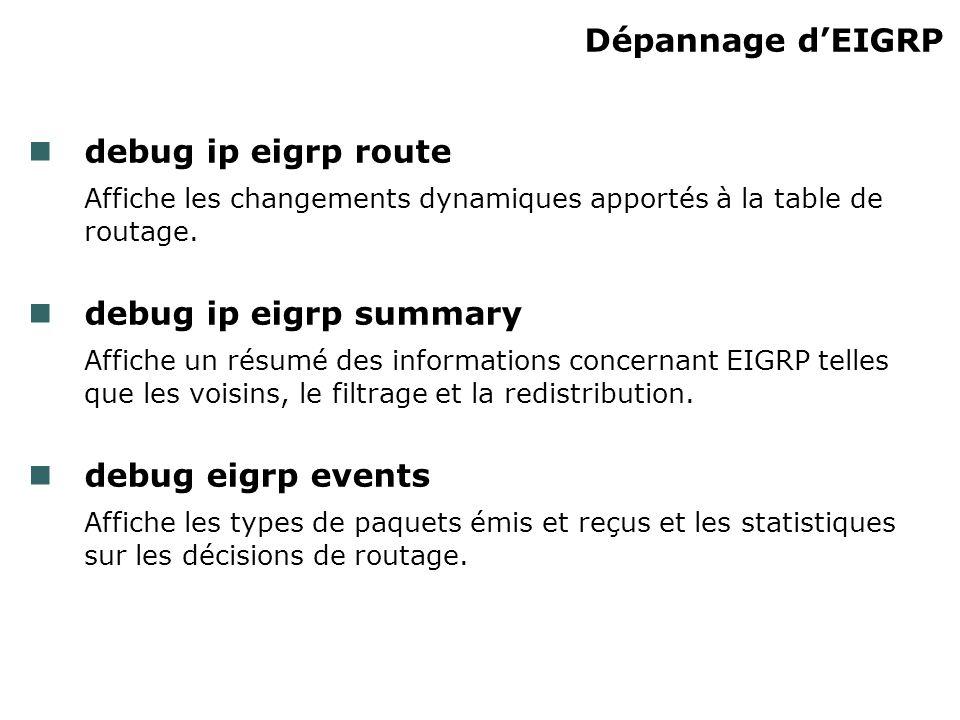 Dépannage d'EIGRP debug ip eigrp route. Affiche les changements dynamiques apportés à la table de routage.