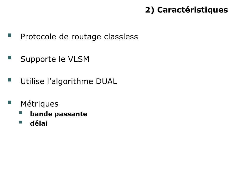 Protocole de routage classless Supporte le VLSM